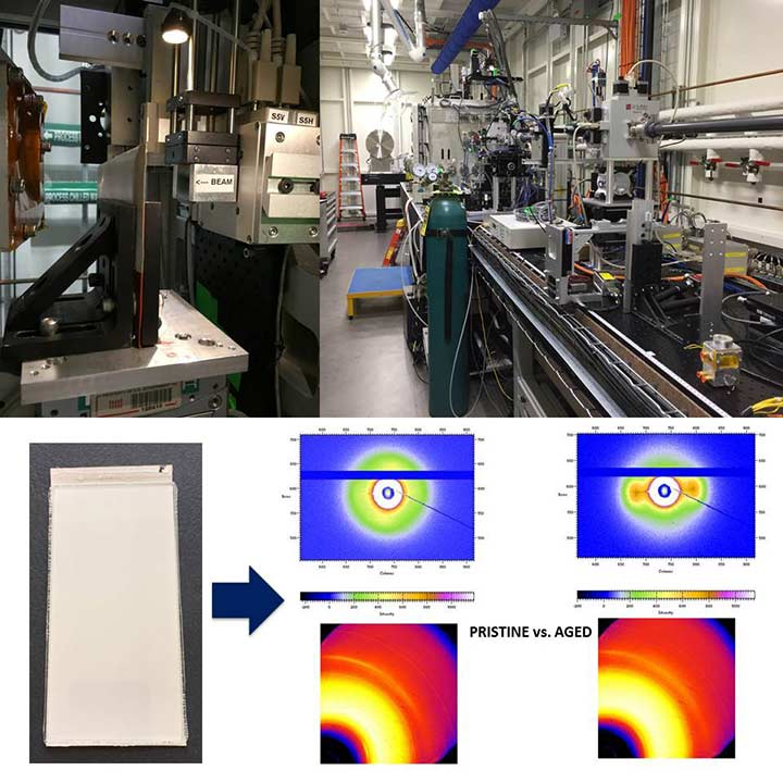 "Photo of a lab above an image of a backsheet with an arrow pointing to four heatmap images labeled ""Pristine vs. Aged"""