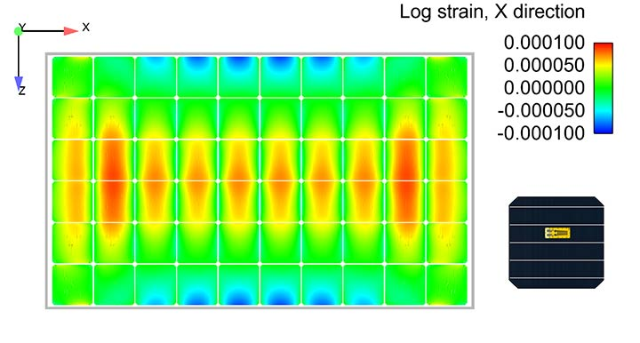 A heat map showing Log strain, X direction next to a solar cell image