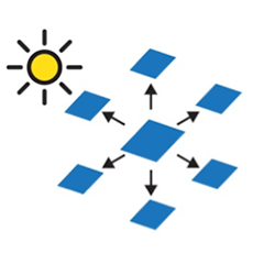 Graphic of the sun over seven squares.
