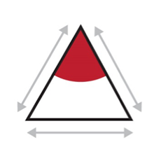 Graphic of a triangle with arrows around it.